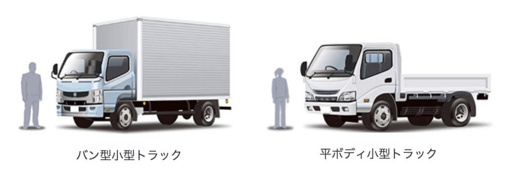 準中型免許_乗れるトラック
